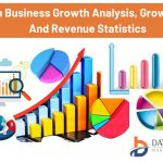 Global Gamified Healthcare Solutions Market Is Thriving Globally