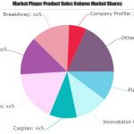 Serious Game Market Study: An Emerging Hint Of Opportunity