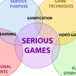 Massive Growth of Serious Games Market 2025
