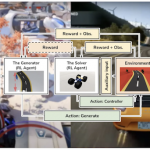Reinforcement Learning Improves Game Testing, EA's AI Team Finds